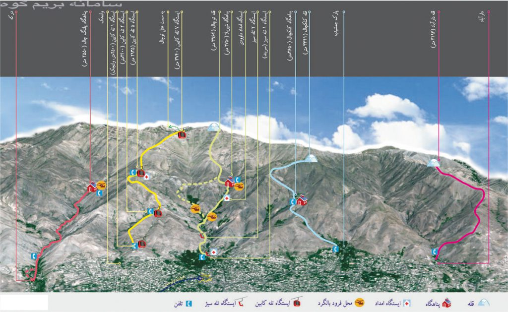 نقشه مسیر های کوهستان شمال تهران