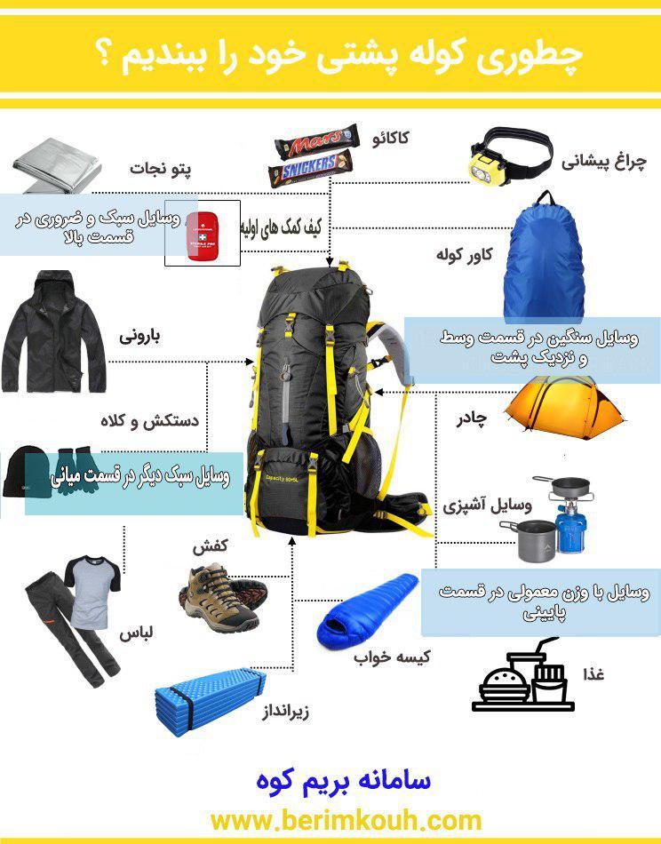 راهنمای وسایل کوهنوردی