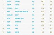 نتایج نهایی رقابتهای جامجهانی سنگنوردی